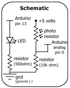 Il circuito